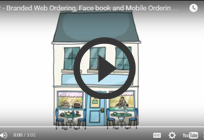 online food delivery applications, online food ordering systems, Facebook ordering